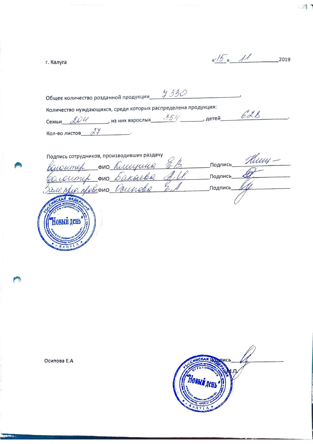 Молочка кол-во 15.11.2019