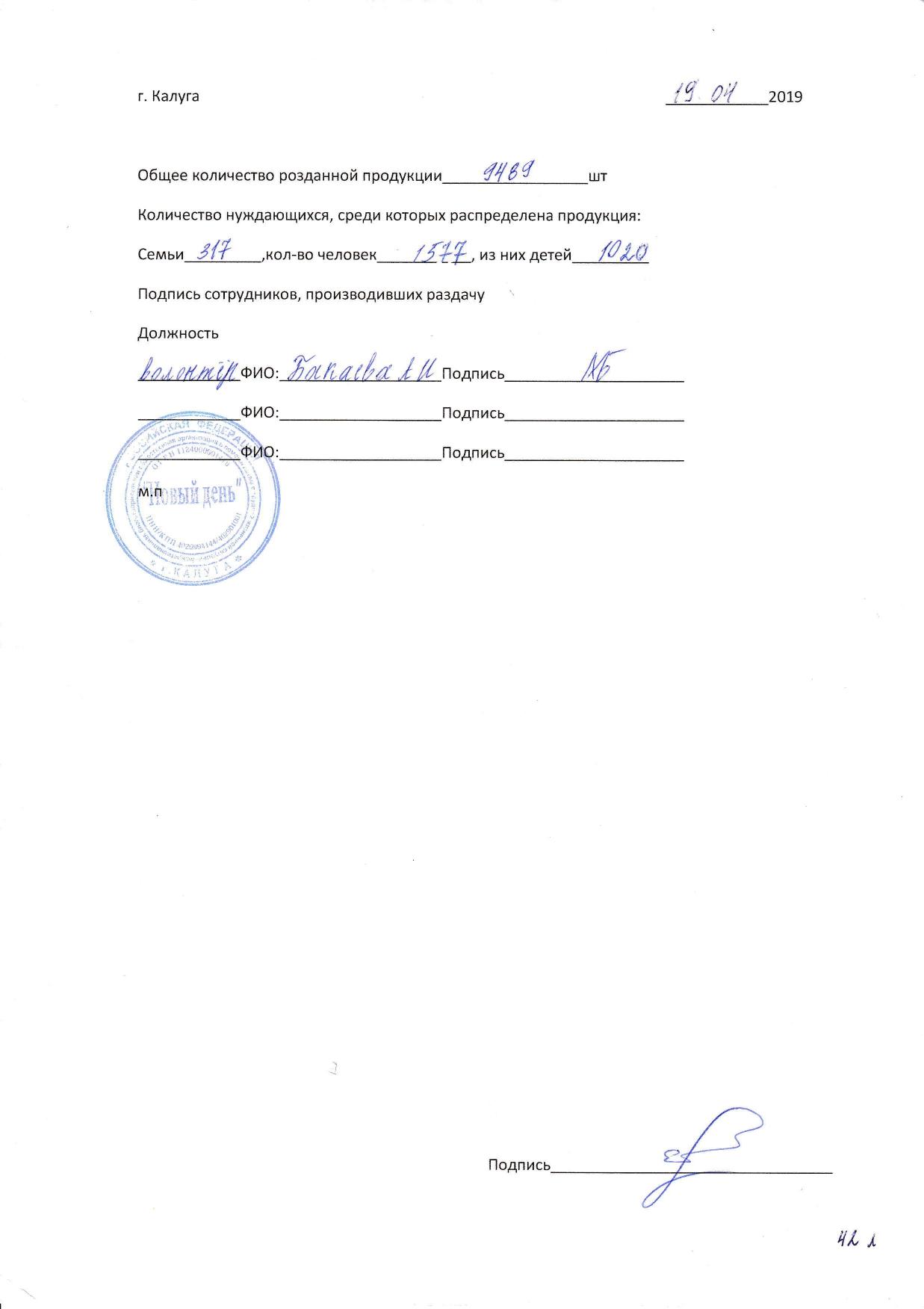 Молочка кол-во 19.04.2019