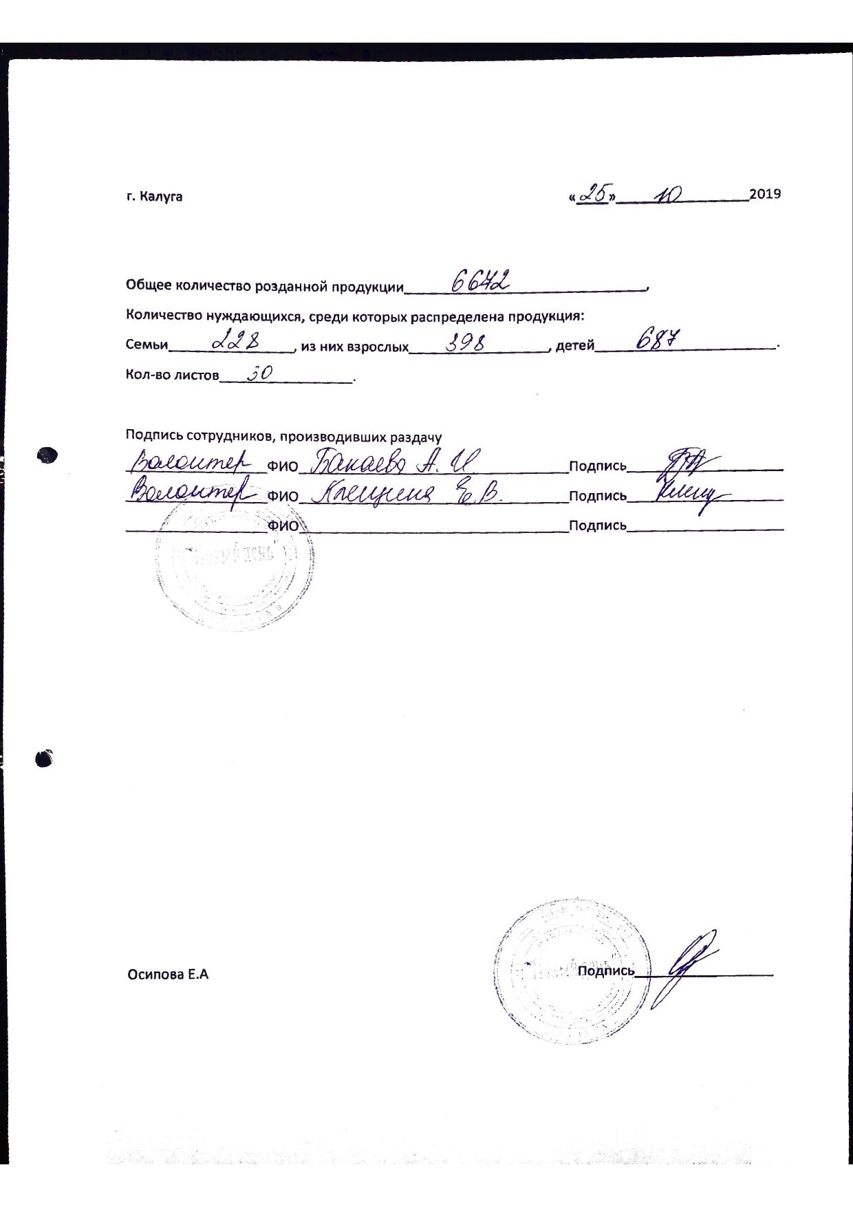 Молочка кол-во 25.10.2019