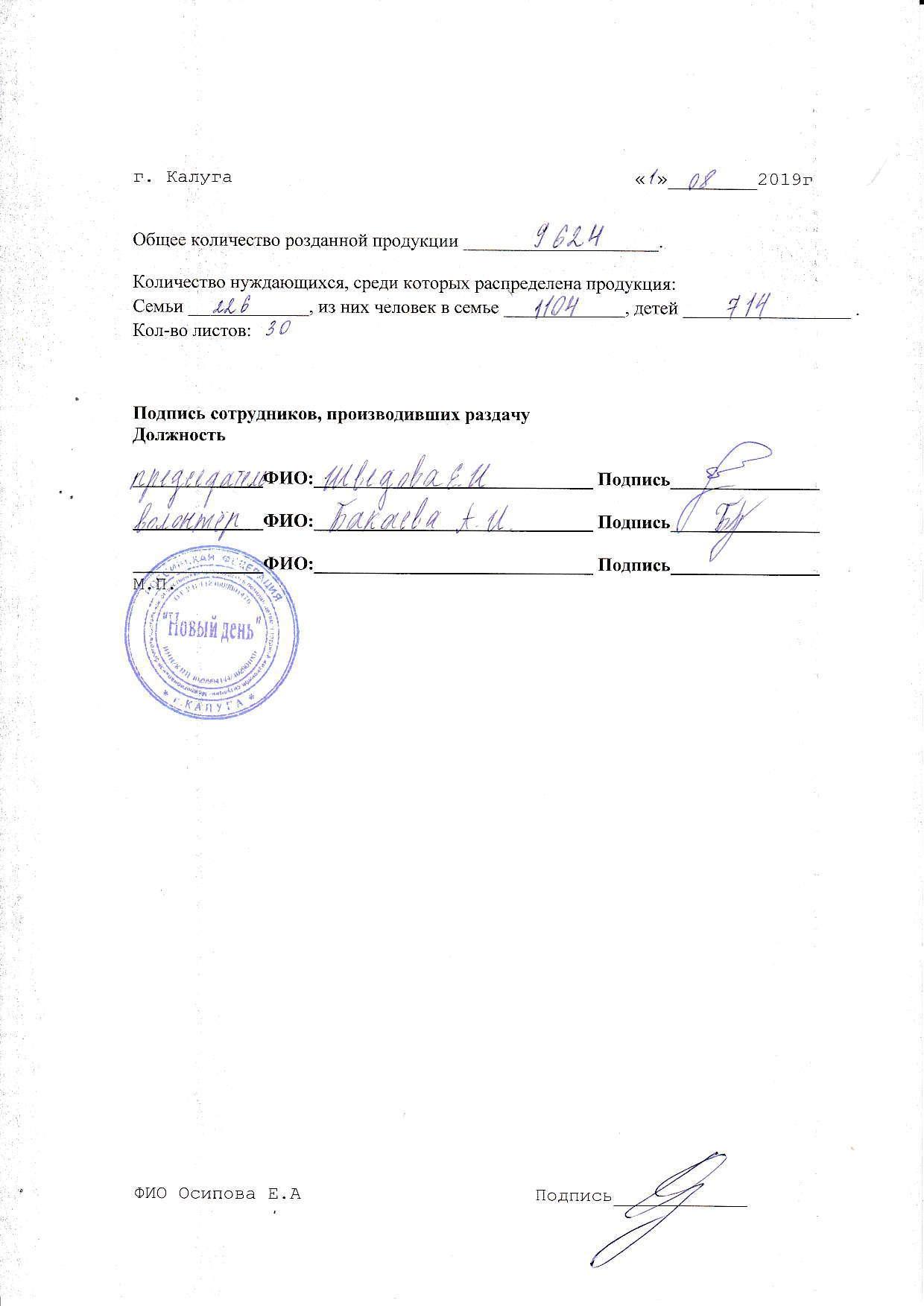 Фруттис кол-во 01.08.2019